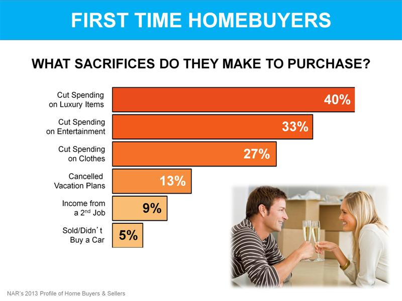 How do 1st time homebuyers get the downpayment